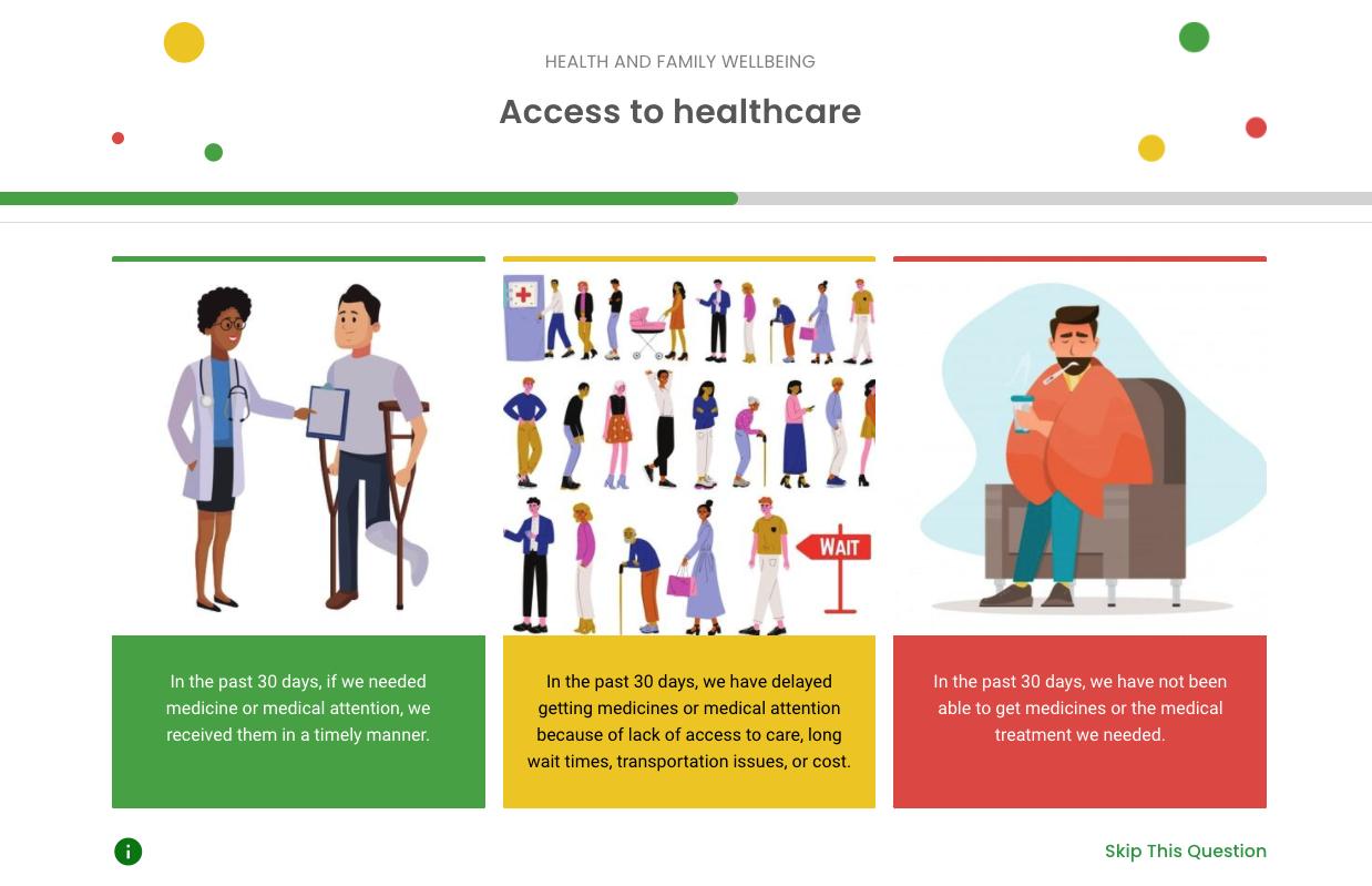 11 HFW.Access to healthcare_COVID