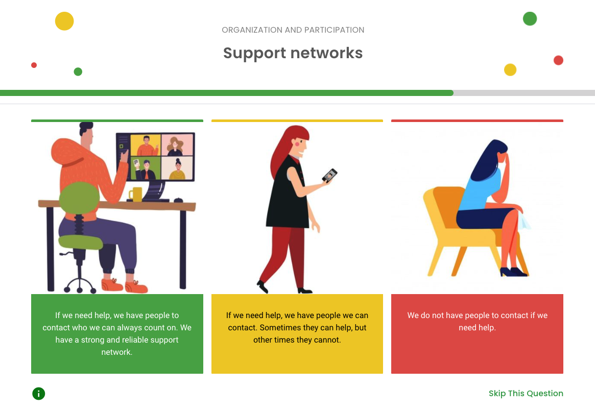 14 OP.Support networks_COVID